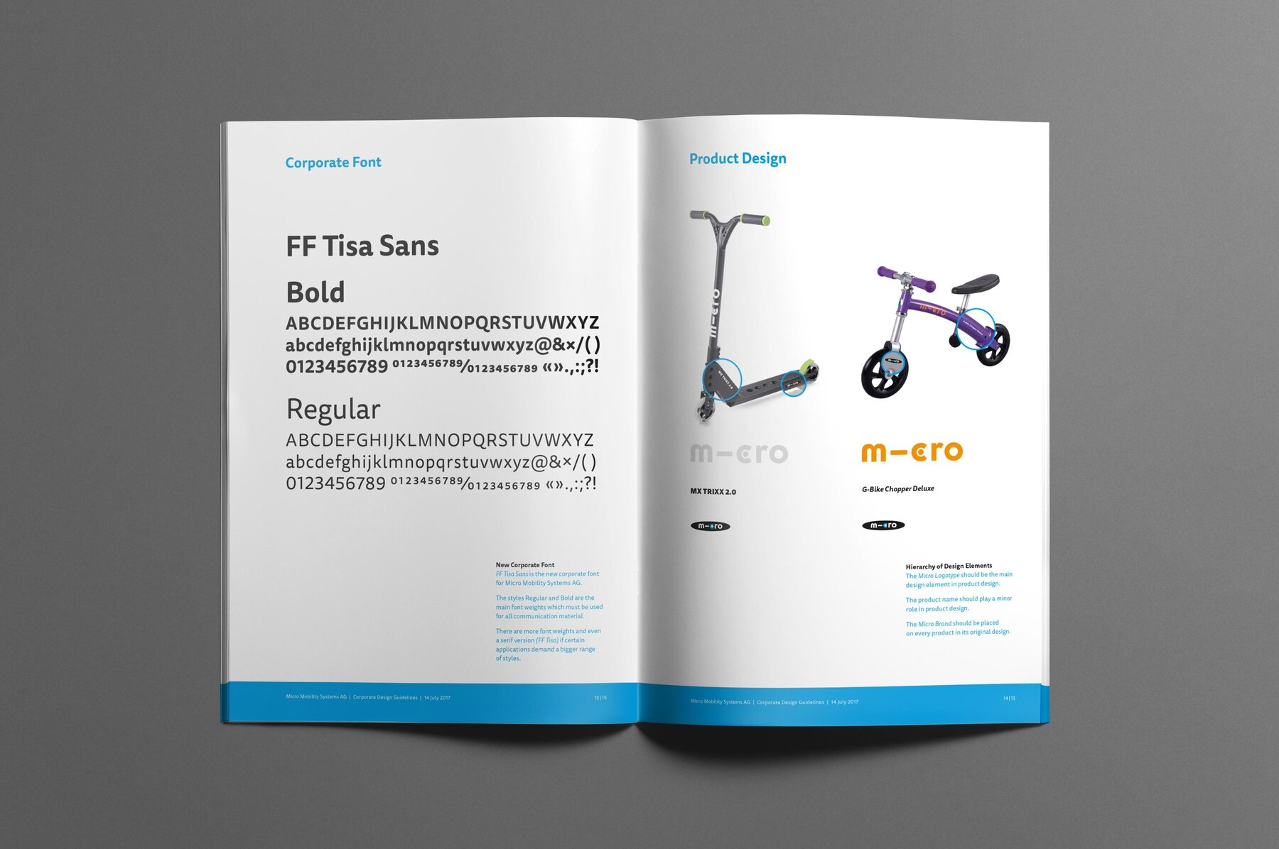 Corporate Design Guidelines Font FF Tisa Sans und product design